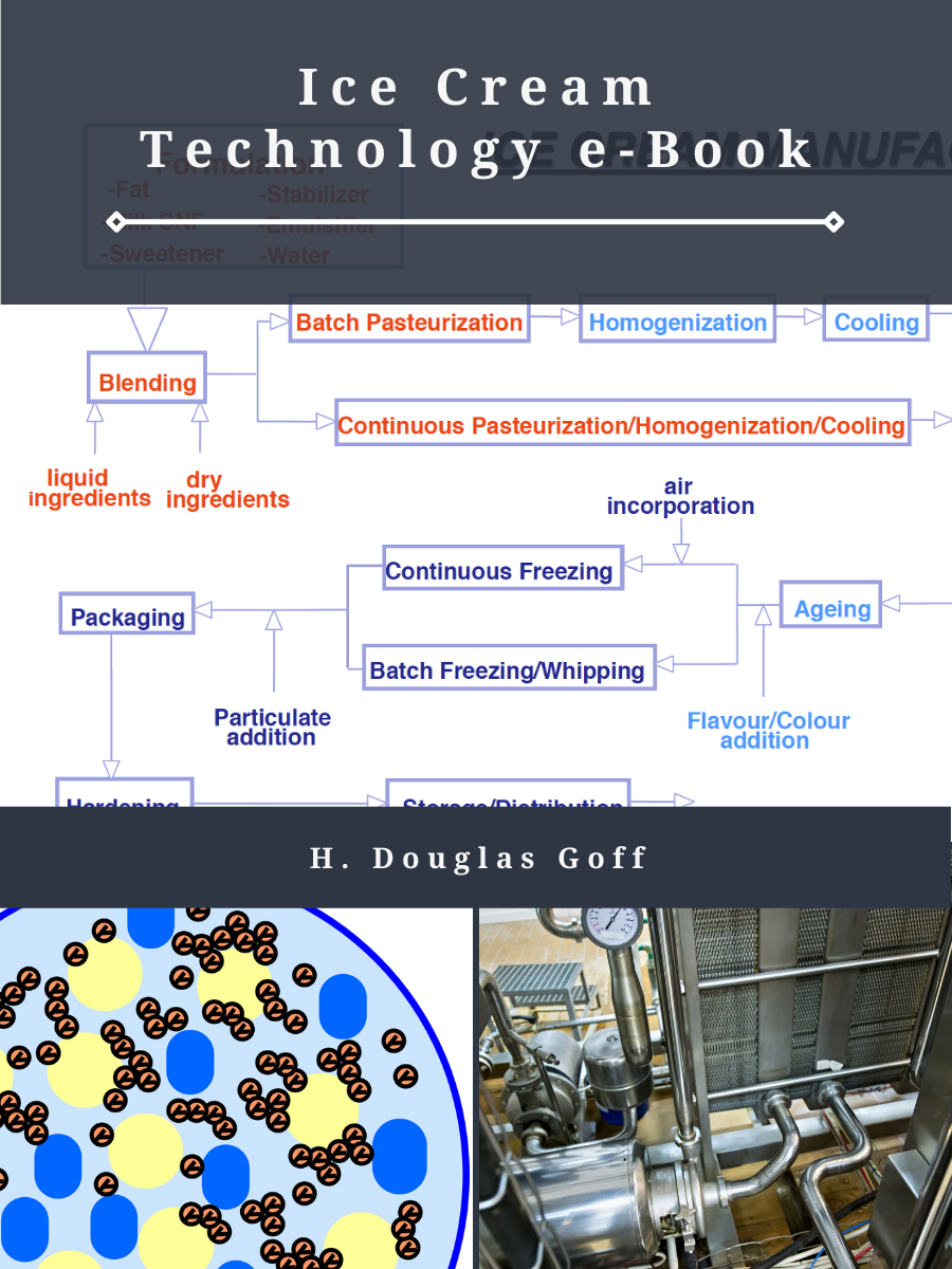 Cover image for Ice Cream Technology e-Book
